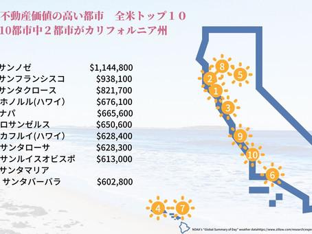 【平均不動産価値の高い都市、全米トップ10のうち8都市がカリフォルニア州】