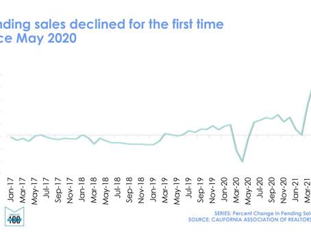 【カリフォルニア不動産マーケット 販売価格最高値更新!2021年6月】