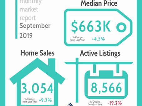 【ロサンゼルス不動産】2019年9月 不動産マーケット情報       平均不動産価値前年比4.5%アップ