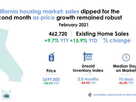 【カリフォルニア不動産マーケット 一年で20%上昇!2021年2月】