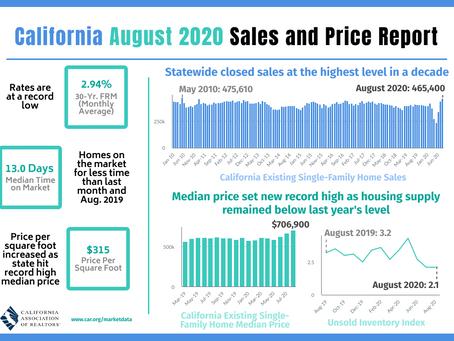 【カリフォルニア不動産マーケット 2020年8月】