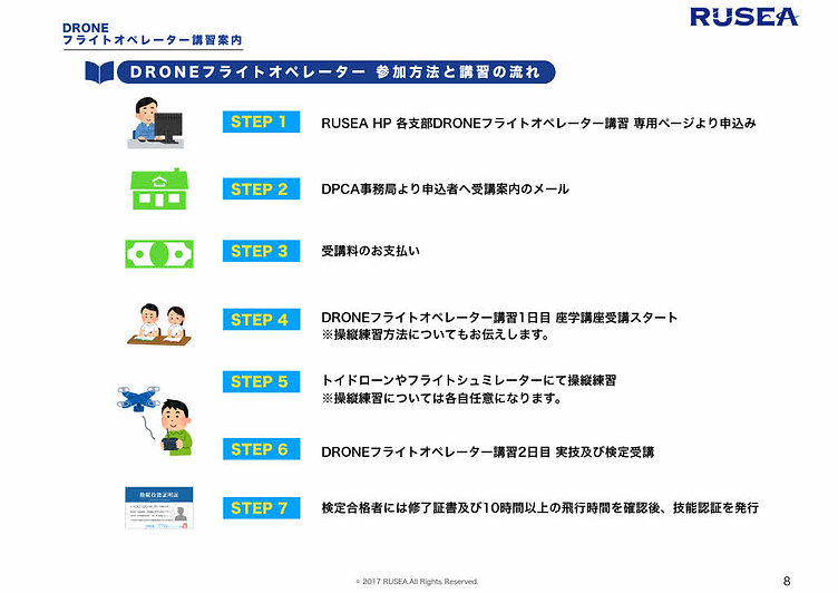 Ver1.5DRONE フライトオペレーター 受講案内 RUSEA _page0