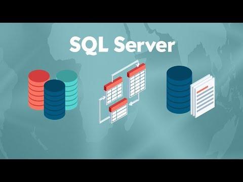 """""""Sql Server ZTraining"""", """"DBA Training"""", """"Mysql training"""""""""""