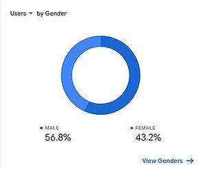 Gender_JPG.jpg