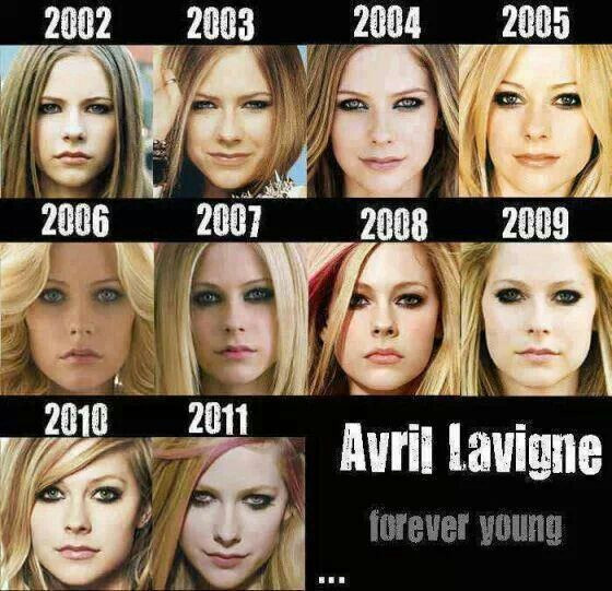 Avril Lavigne a través de los años