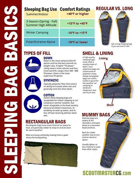 Sleeping bag guide.jpg