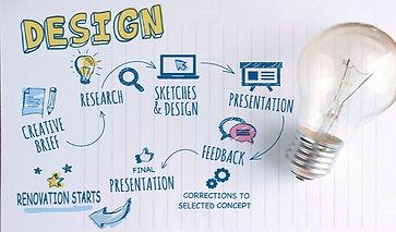 office-interior-design-process-sordc_edi