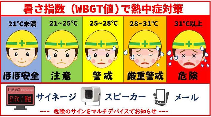 環境に合わせたデバイスで熱中症対策ができます。