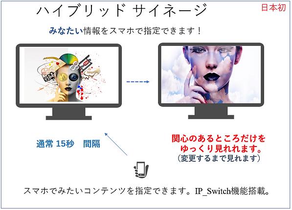 スマホ、10キーから見たいコンテンツを指定できます。日本初の機能です。