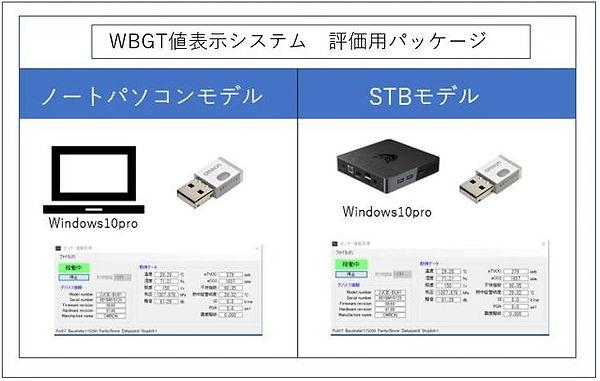 omuron-WBGT-trial-STB.JPG