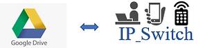 クラウドストレージGoogleDriveを利用したデジタルサイネージ配信