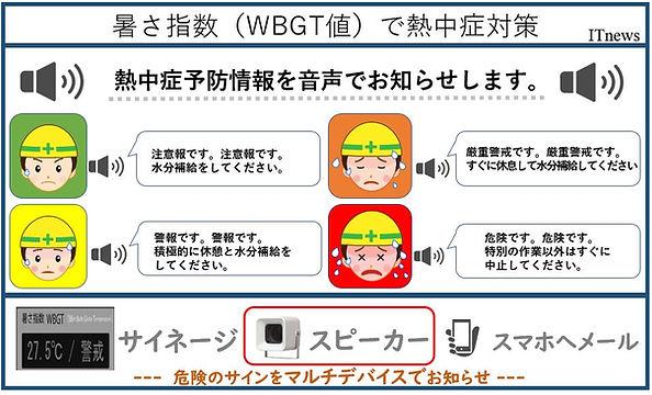 熱中症予防情報を音声(スピーカー)でお知らせします。アイティニュースのWBGTシステム