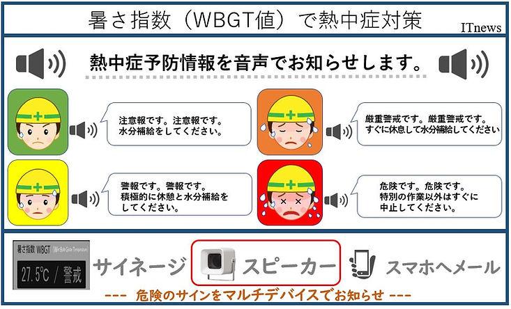 作業現場へWBGT値をアナウンスできます。現場の健康管理に貢献します。