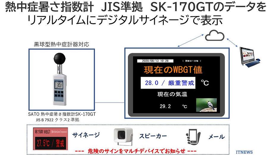 黒球型熱中症計(SK-170GT)対応デジタルサイネージソフトウェア,音声でも、メールでも警報を伝えます。