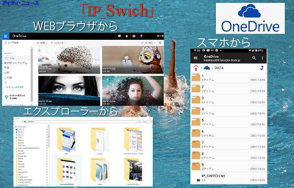 マイクロソフトOneDriveでデジタルサイネージが簡単にできます。
