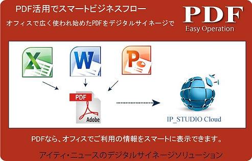 PDFを変更なしで、しかもぺージを指定してひょうじ表示できます。