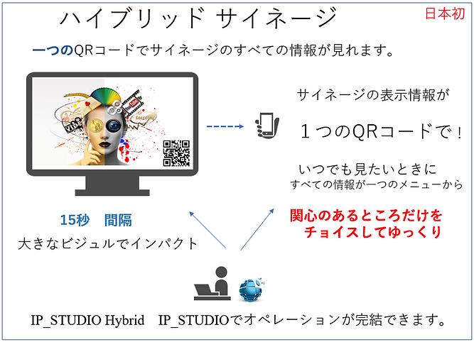 デジタルサイネージとスマホに同時に同じコンテンツを配信できる日本初のデジタルサイネージソフトウェア