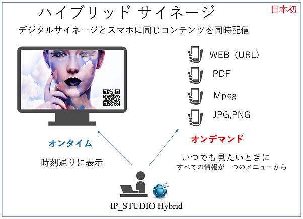 デジタルサイネージとスマホにワンストップで配信できます。