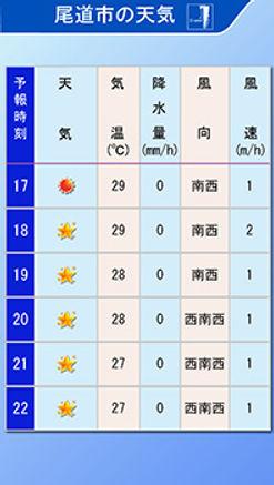 デジタルサイネージ用コンテンツ スポット天気予報