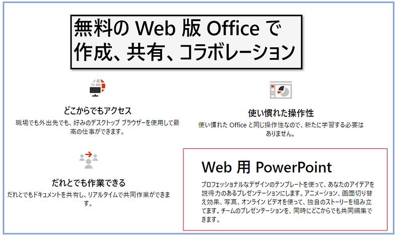 無料のppt Onlineで共同編集・共同作業を効率的に行えるデジタルサイネージシステム