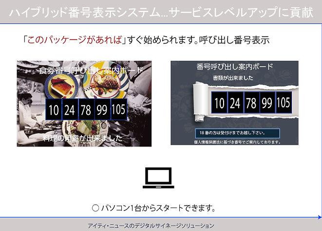番号表示とデジタルサイネージソフトウェアのパッケージ パソコン1台から始められます。