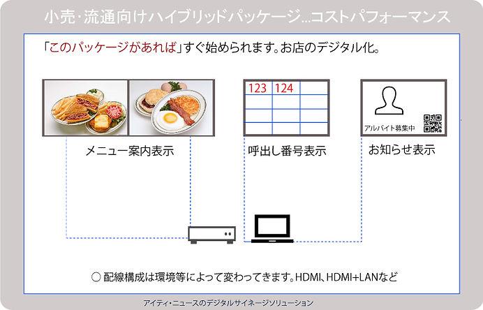 DigitalSignage-kouri-package.jpg