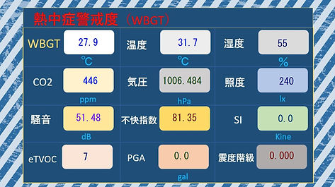 熱中症予防の暑さ指数(WBGT)を含む12種類の環境データをリアルタイムに表示します。
