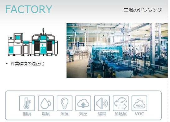 コンパクトなデジタル環境センサーは作業環境の適正化に貢献します。