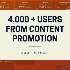 4,000 More Users (1 MOnth) With Content Distribution