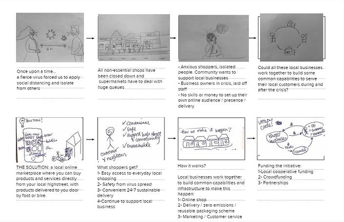 Storyboard - My Local Shops.png