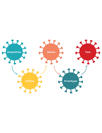 Covid-design-thinking-website-sq.png