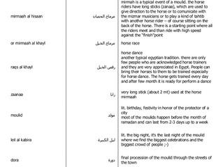 basic arabic 2