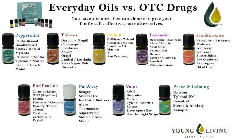 Essential Oils 1.jpg