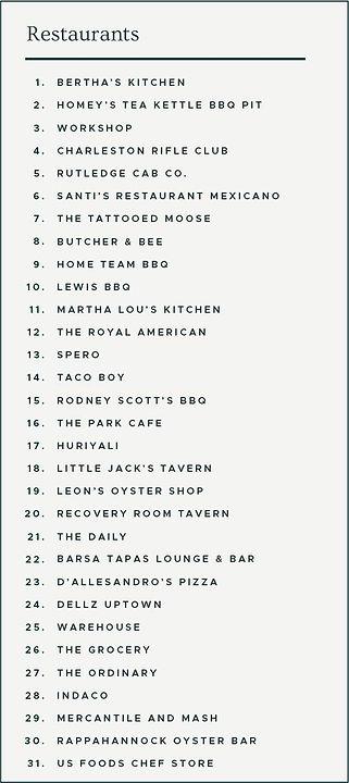 TheQuin_Restaurant List.jpg