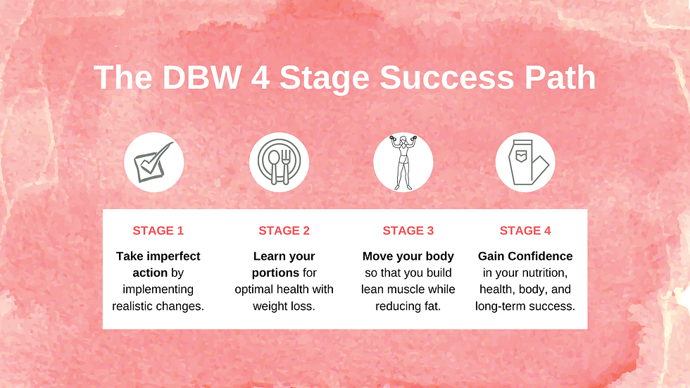 larger Drop Baby Weight Success Path (1)