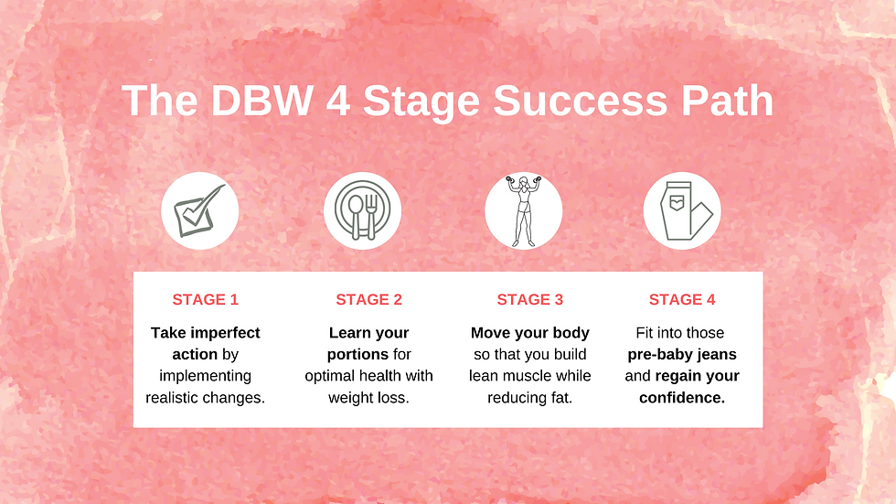 larger Drop Baby Weight Success Path.png