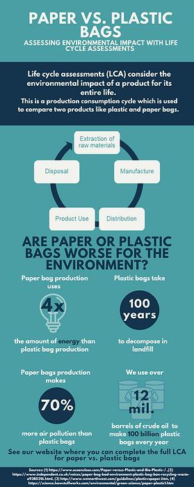 Paper vs. plastic .png