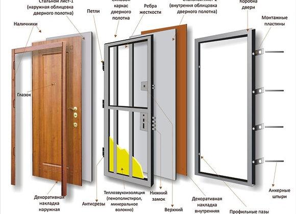 """СТ3 (2+2мм) -""""Стальной тяжеловес"""" ТРЁХконтурный"""