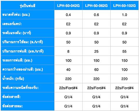 LPH-50-THA.png