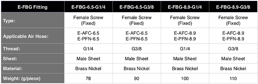 E-FBG Re-Spec ENG.png