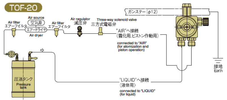 TOF-20 Mounting Example.png