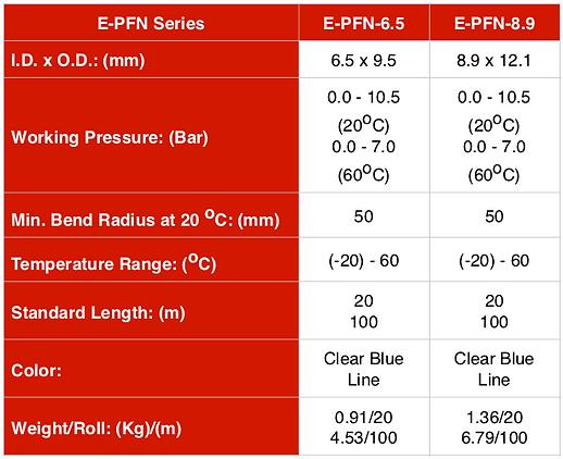E-PFN Spec ENG.png