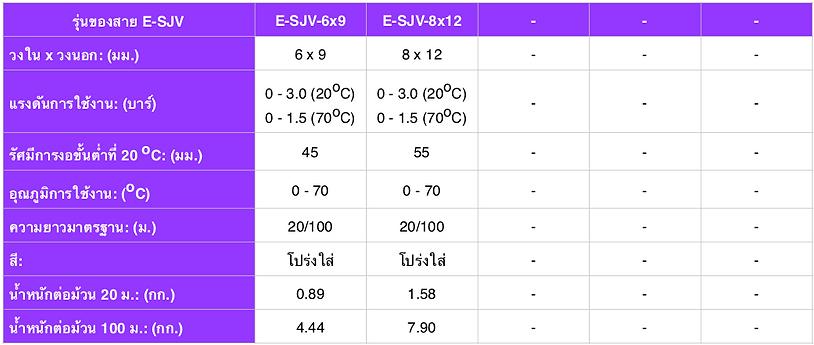 E-SJV - Spec THA.png