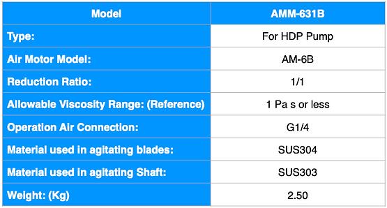 AMM-631B ENG.png
