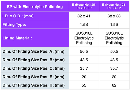 EP Electrolytic - ENG - 2.png