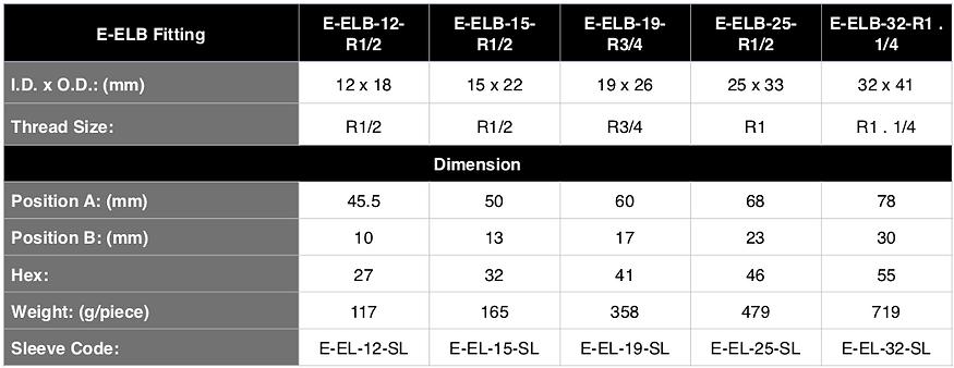 E-ELB Spec ENG.png