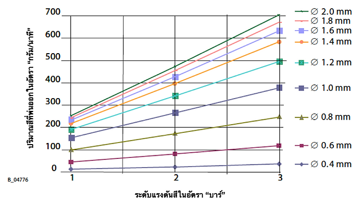 Flat Jet Flow Rate THA.png