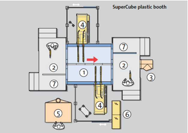 Super Cube Structure eng.png
