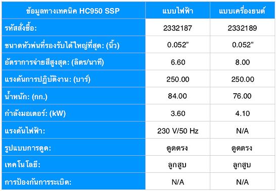 HC950 SSP สเปค ไทย.png