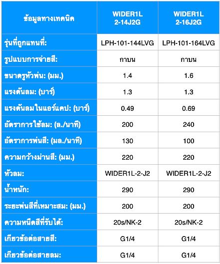 WIDER1L Spec THA-2.png